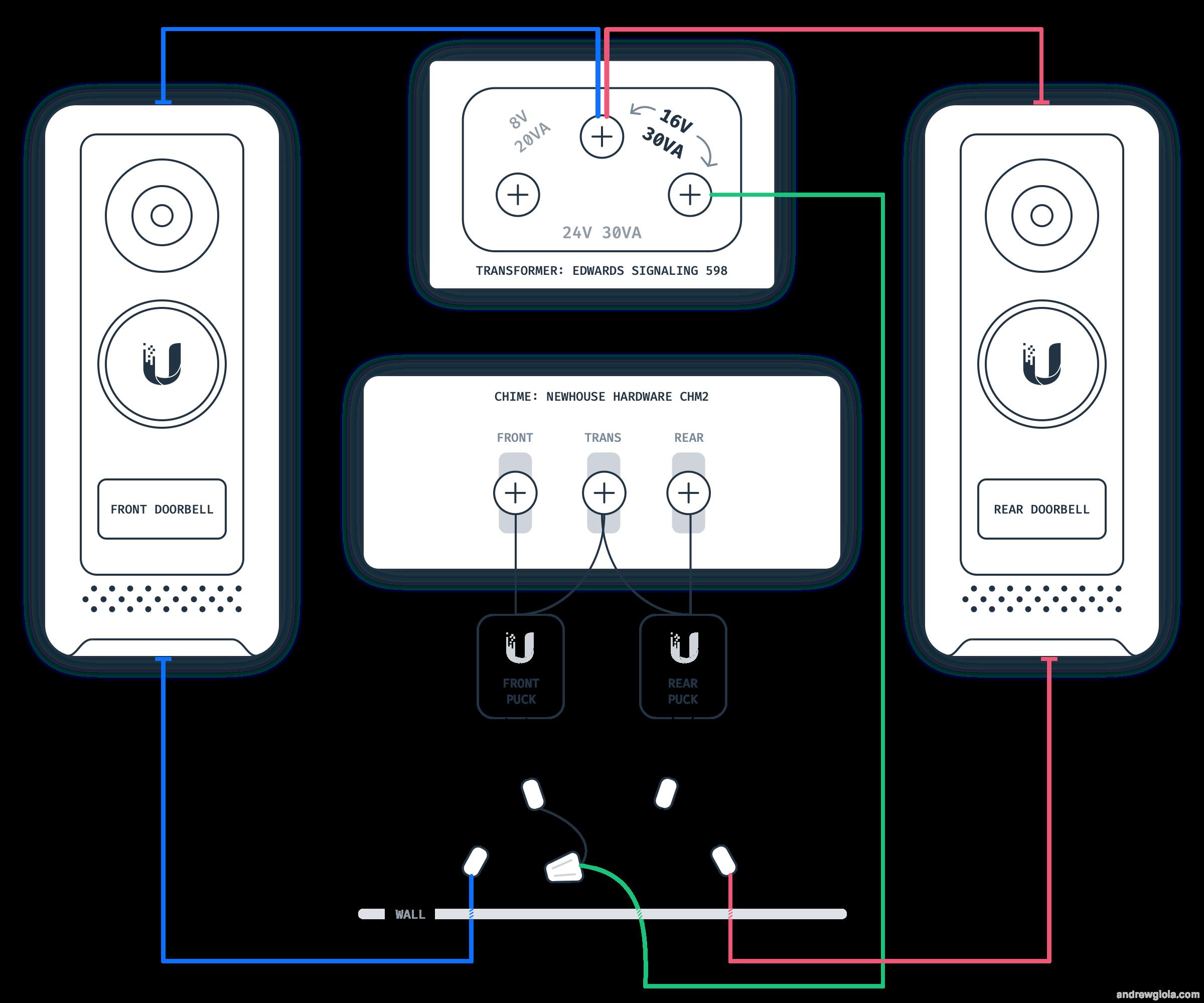 Unifi G4 Doorbell wiring diagram for two doorbells